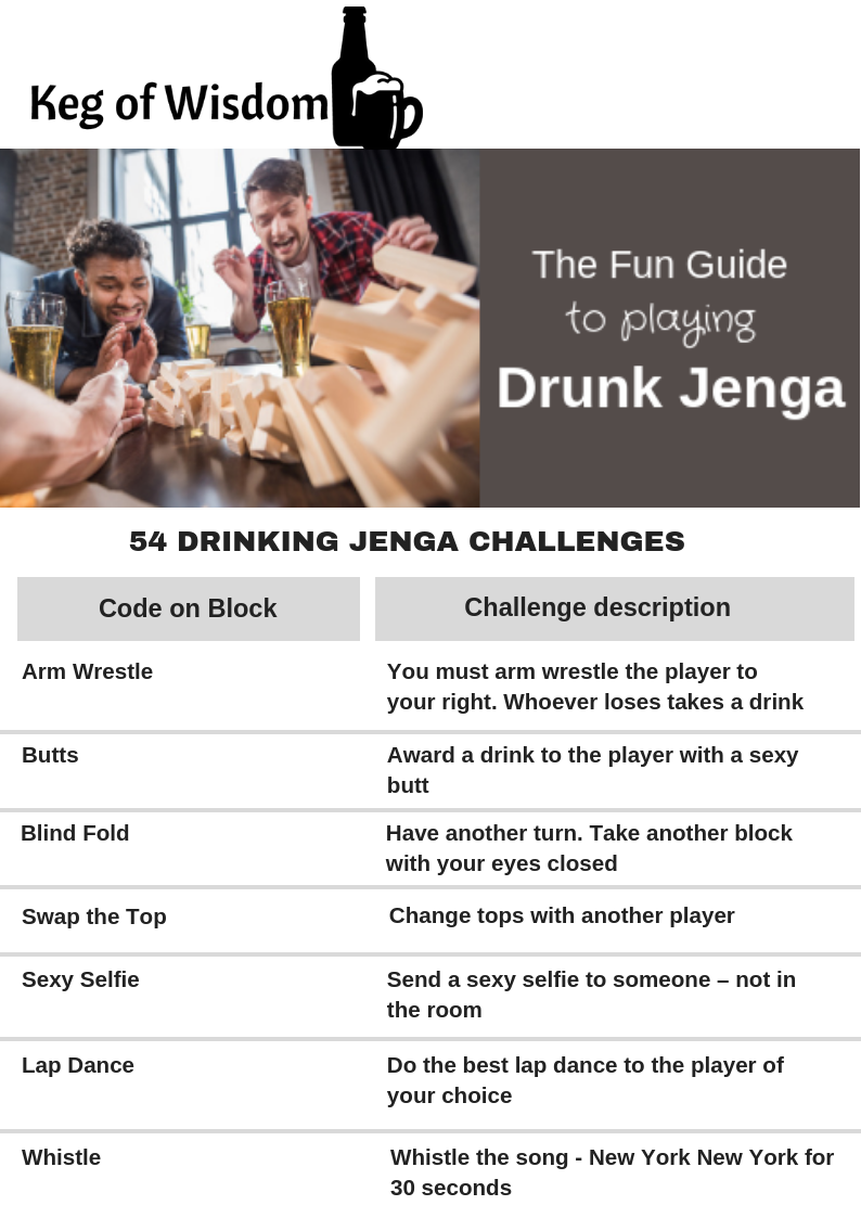 The Fun Guide To Playing Drunk Jenga Keg Of Wisdom